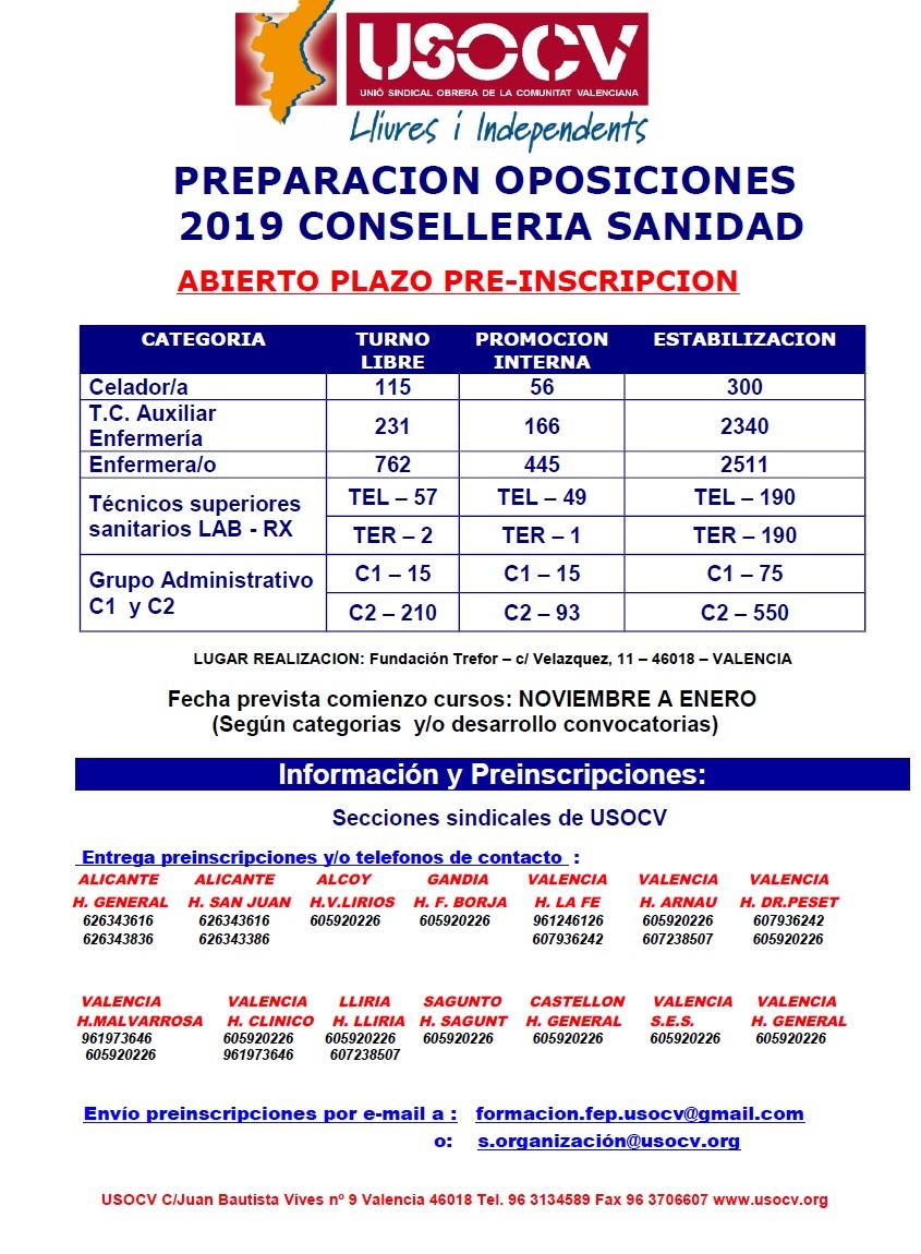 PREPARACIÓN OPOSICIONES DE SANIDAD 2018-2019