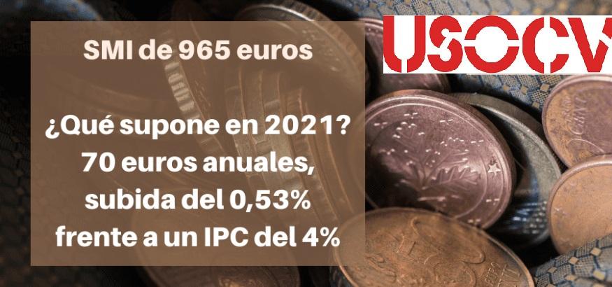 SUBIDA ANUAL DEL IPC DEL 0,53%